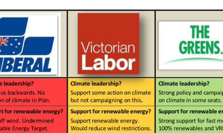 Victorian Labor looks to Government as hung Legislative Council likely: @takvera on #vicvotes