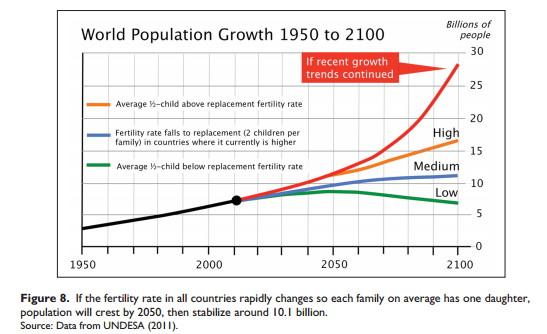 20151104-global-population