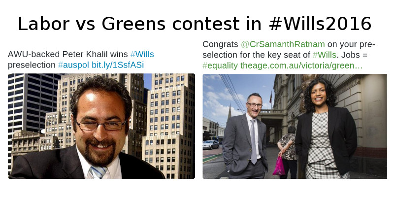 Labor and Greens preselect Wills2016 candidates