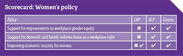 NTEU-womens-ausvotes2016-600w