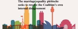 Marriage equality plebiscite to resolve Coalition's internal disagreement.