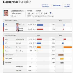 Burdekin - November 28, 2017