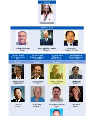IPCC_org_chart
