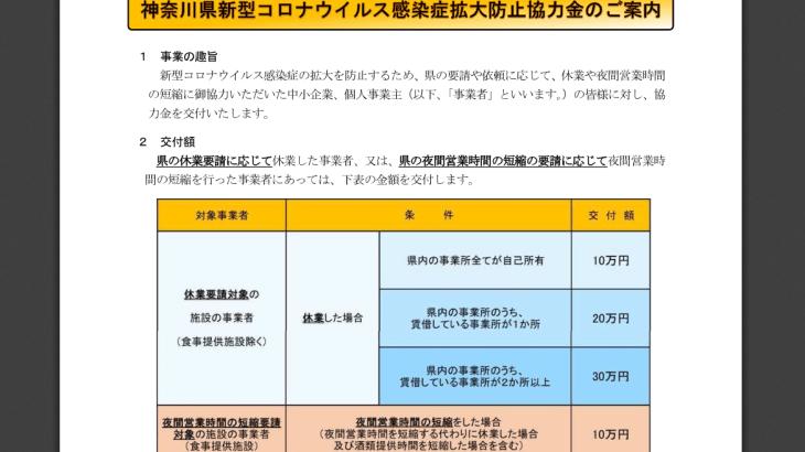 神奈川県新型コロナウイルス感染症拡大防止協力金