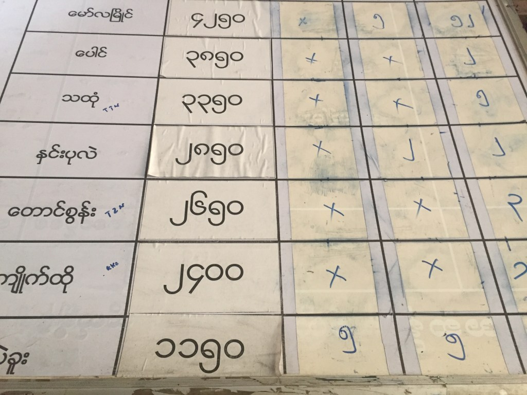 White sign with Burmese at the Myanmar Railways Advance Booking Office in Yangon