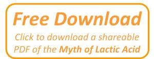 Click to download a shareable PDF of the Myth of Lactic Acid