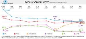 1430112011_339839_1430122350_noticia_grande