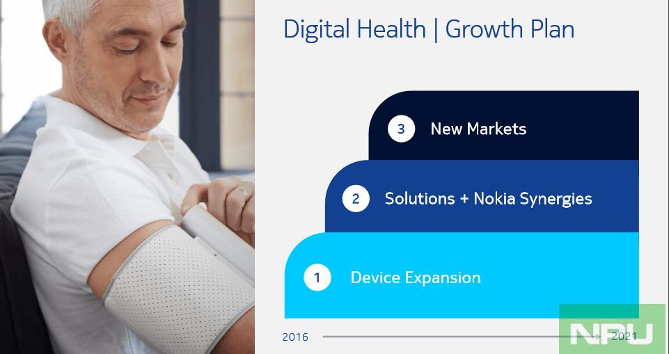 Digital Health Latest News & Complete Digital Health ...