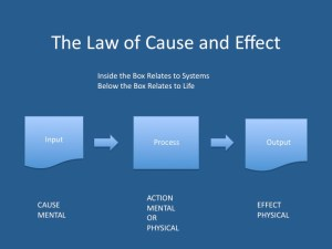 The Law of Cause and Effect Explained