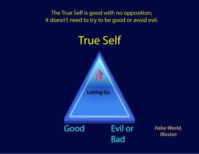 Good vs. Good and Evil