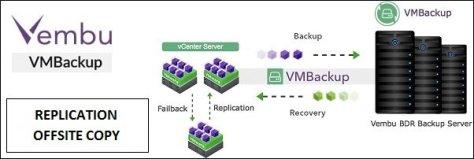 vembubdr37replication01