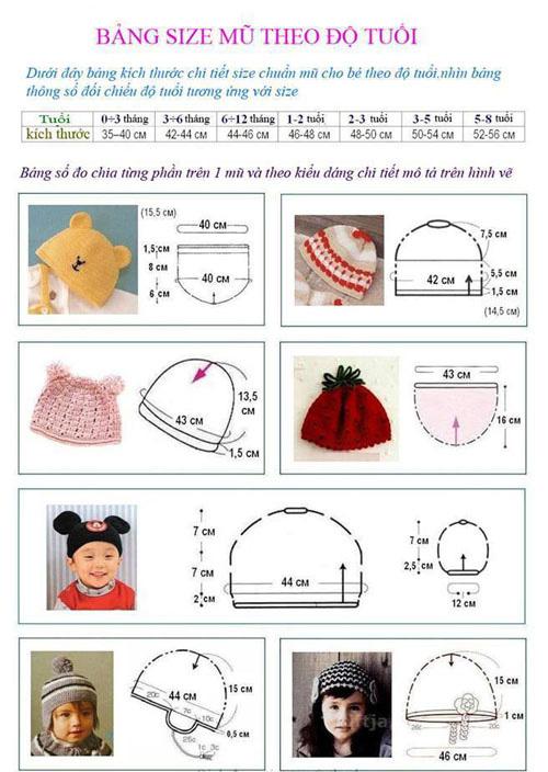 Bảng đo vòng đầu khi móc mũ cho bé