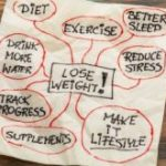 How to Lose Weight Fast (All Best Ways to Lose Weight)