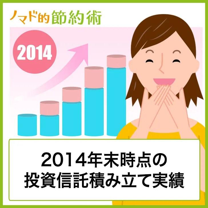 2014年末時点の投資信託積み立て実績