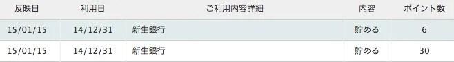 新生銀行からTポイント30円分をもらった