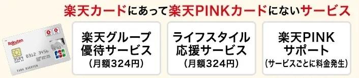 楽天PINKカードならではのサービス