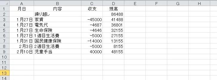 当面の収支一覧表