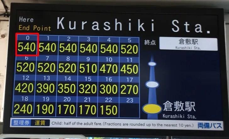 【岡山駅から倉敷駅】バス 運賃540円