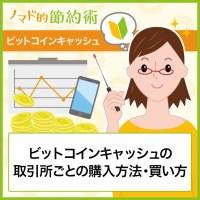 ビットコインキャッシュの取引ごとの購入方法・買い方