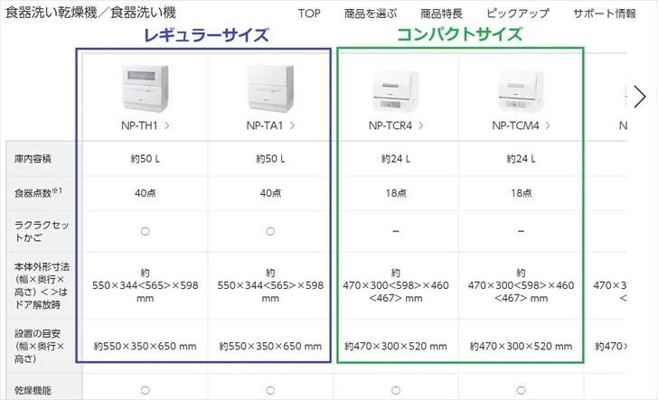 Panasonic食洗機のスペック比較表