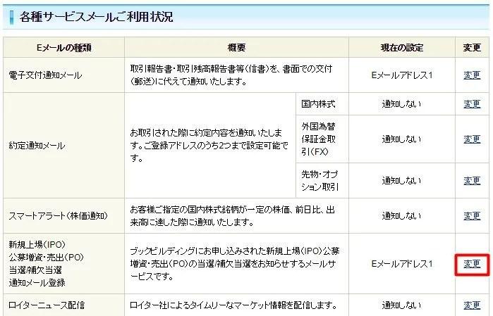 SBI証券IPO14