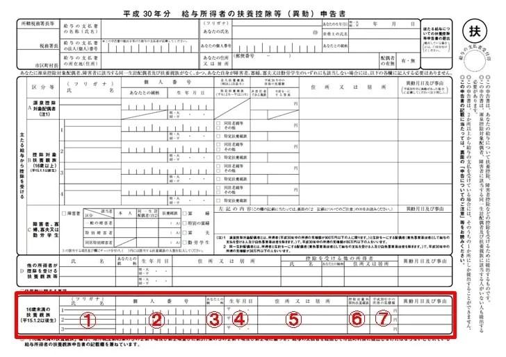 【年末調整書類の書き方】給与所得者の扶養控除等(異動)の「16歳未満の扶養親族」