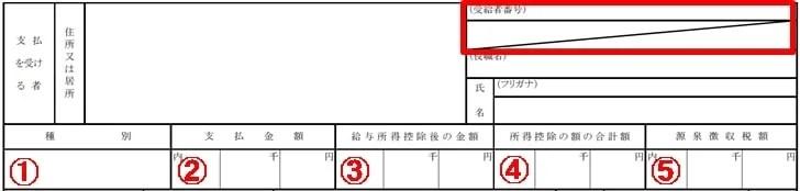 【源泉徴収票の見方】個人番号(マイナンバー)は載っていないのが正解