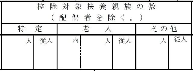 【源泉徴収票の見方】控除対象扶養親族の数(配偶者を除く)