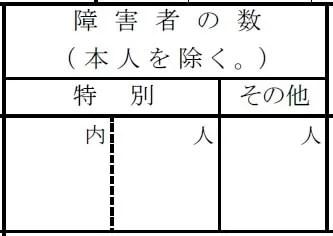 【源泉徴収票の見方】障害者の数(本人の除く)