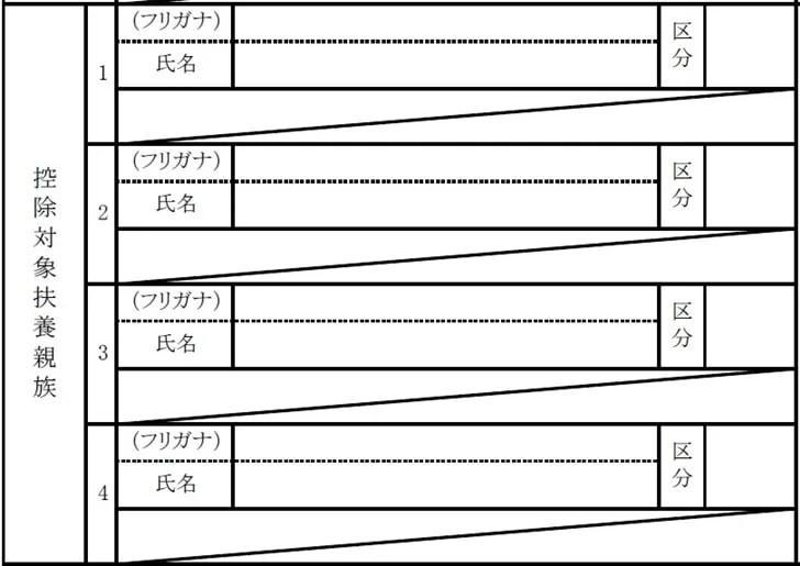 【源泉徴収票の見方】控除対象扶養親族