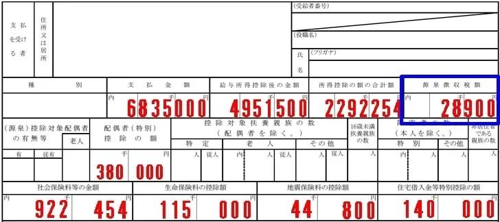 【源泉徴収票の見方】所得税の見方