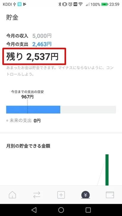【LINE家計簿】残りが貯金できる