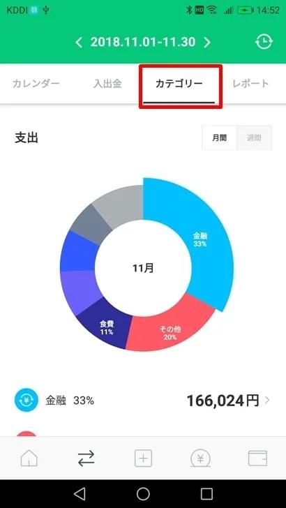 【LINE家計簿】カテゴリー別