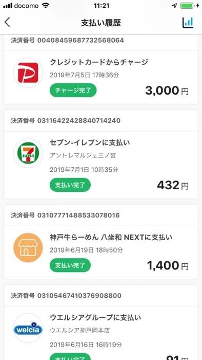 PayPay支払い履歴を確認する方法