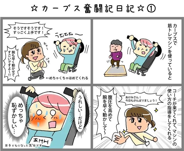 カーブス奮闘記4コマ漫画01