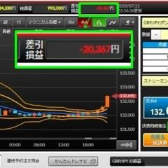 FXで初めて10万円以上の損失したときの気持ち、原因、対策は?【パンダでもできるFX成績記録 #3】