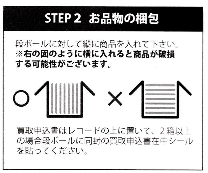 【エコストアレコード】レコードの入れ方