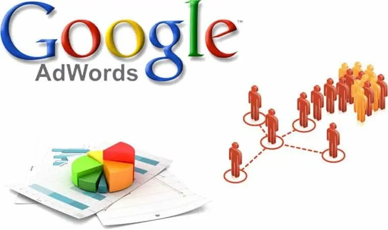 Agencia de adwords - ppc marketing