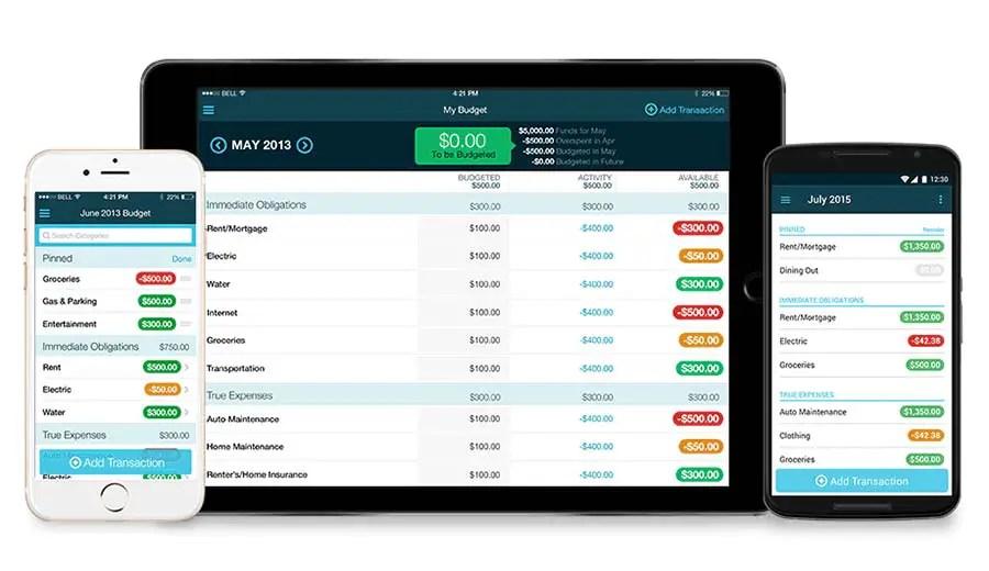 best money saving apps - YNAB App