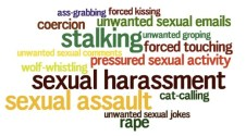 Rising Above Fear – Rape & Sexual Assault