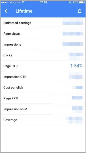 AdSense クリック率