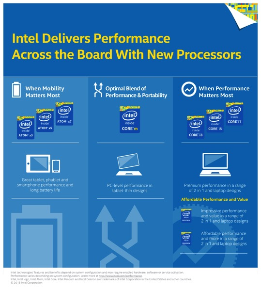 Intel Atom infographic v6 01