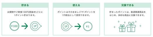 JRE_ポイント