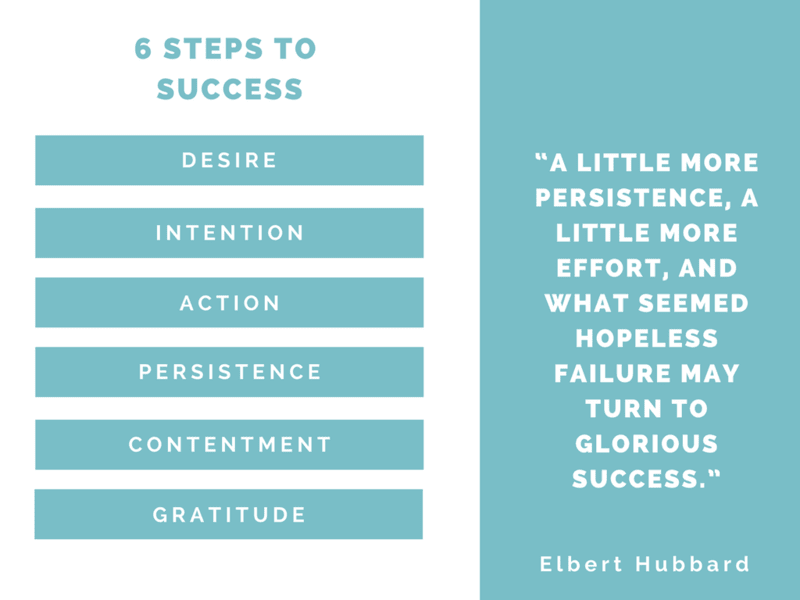 6 steps to success