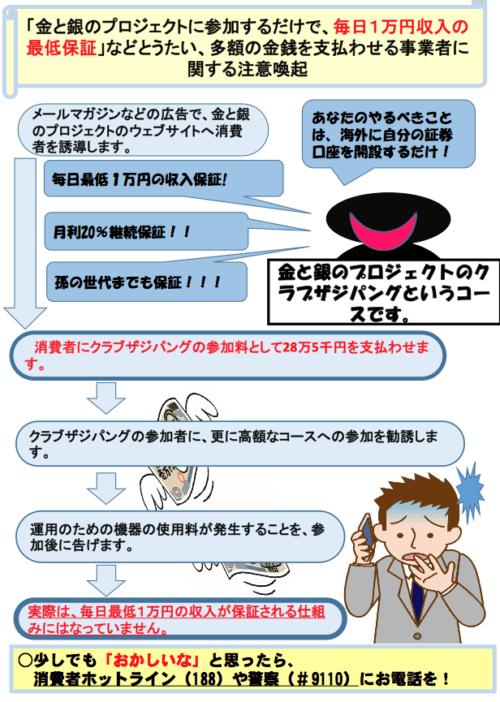 金と銀プロジェクト(ジパング給付金) 田中保彦