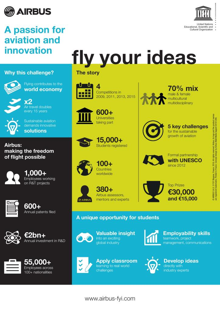 Fly Your Ideas Flier, from airbus-fyi.com