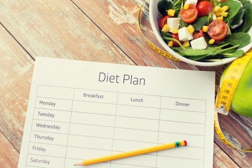 Keep-Track-with-the-Eating-Plan