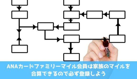 ANAカードファミリーマイル会員は家族のマイルを合算できるので必ず登録しよう