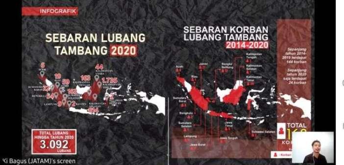 Jatam: IKN Baru Picu Ekstraktivisme