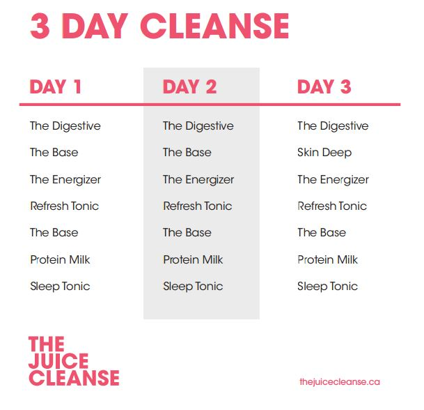 The juice truck juice cleanse 3 day juice cleanse review nomss juice truck juice cleanse 3 day plan malvernweather Images